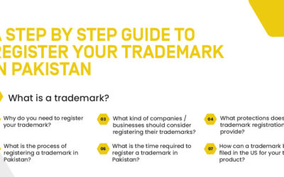 Registration of Trademarks in Pakistan
