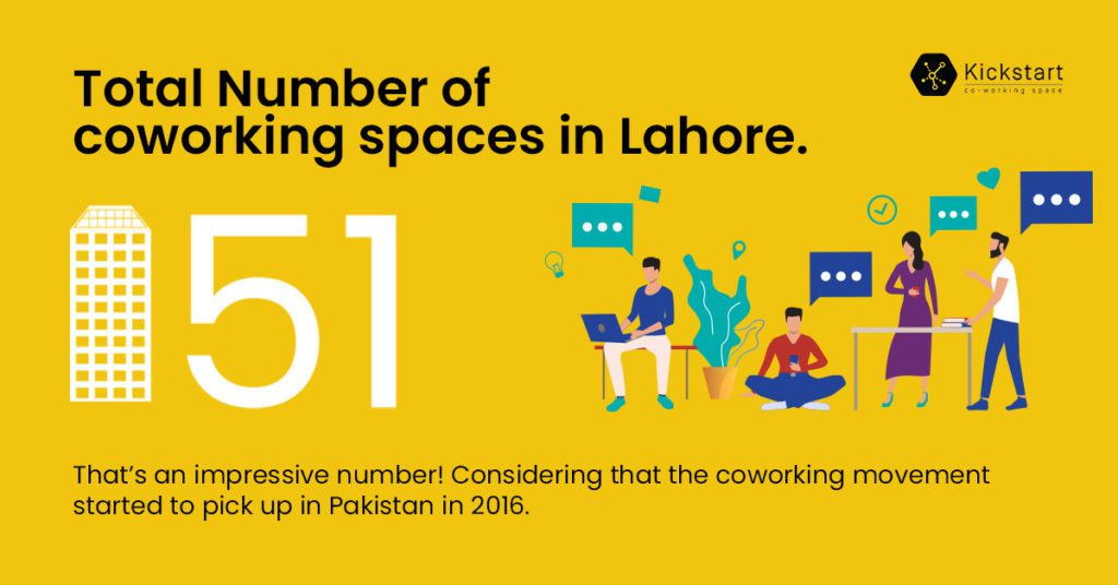 progression of coworking spaces in lahore